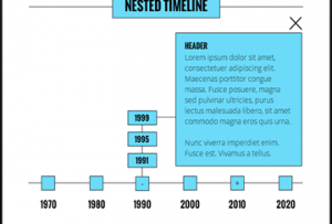 Nested Timeline Template
