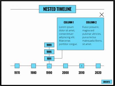 Nested Timeline Template