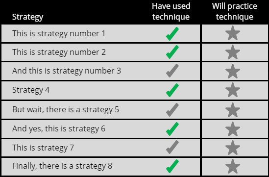 strategies selected with check marks