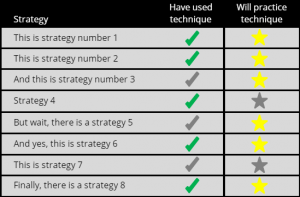 strategies have used and want to practice