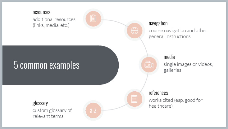 5 Common Examples of Lightbox Slides: resources, navigation, media, references, glossary